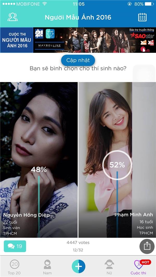 Phạm Minh Anh từng chiếm 95% tổng lượt vote so với đối thủ, nhưng Nguyễn Hồng Diệp đã rút ngắn được khoảng cách xuống chỉ còn 4%.
