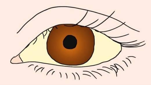 Những biểu hiện bất thường ở mắt báo hiệu bệnh nguy hiểm