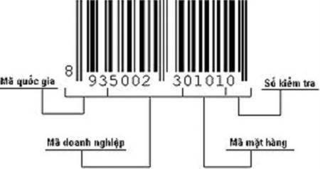 Dựa vào 3 số đầu trong mã vạch để biết quốc gia xuất khẩu sản phẩm. (Ảnh: internet)
