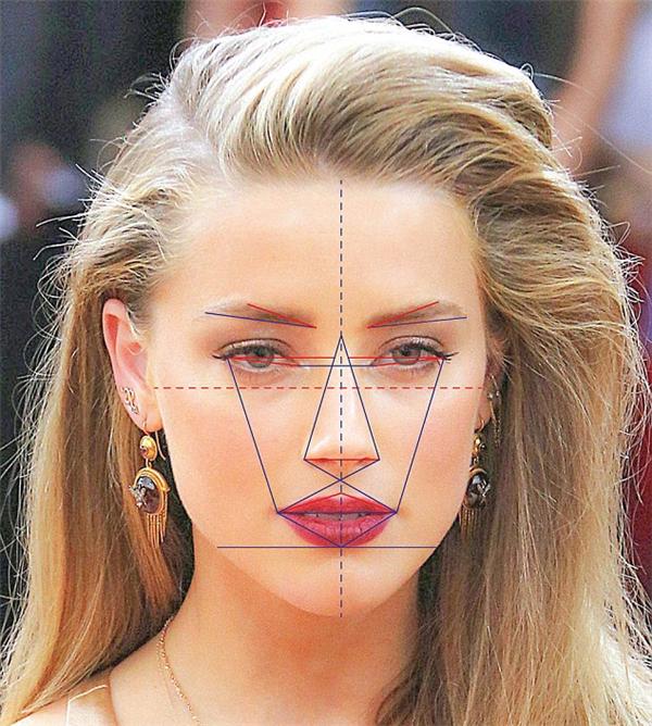 Kết quả phân tích cho thấyAmber Heard có gương mặt đẹp nhất thế giới.