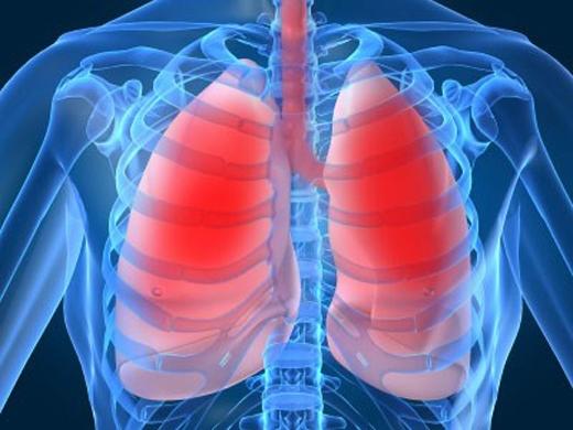 Áp lực khi hít thở sâu và hosẽgiúp tim khôi phục lạinhịp đậpbình thường.