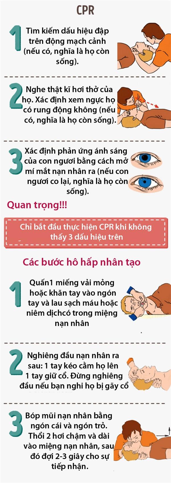 Học cách thực hiện CPR để tự cứu mình và người khác.