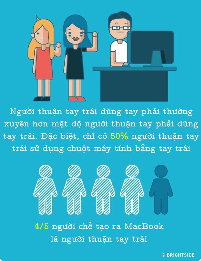 Nguồn: Bright Side - Việt hóa: Vĩnh Trinh