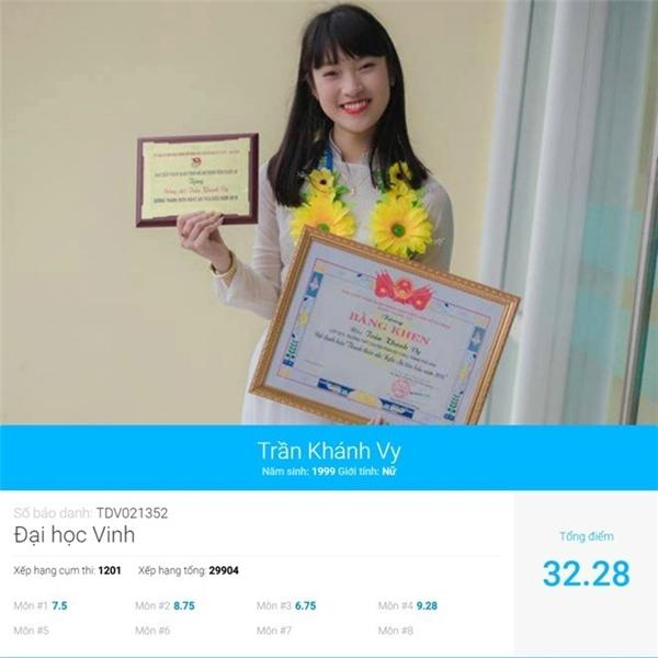 Điểm 4 môn thi xét tốt nghiệp của Khánh Vy.