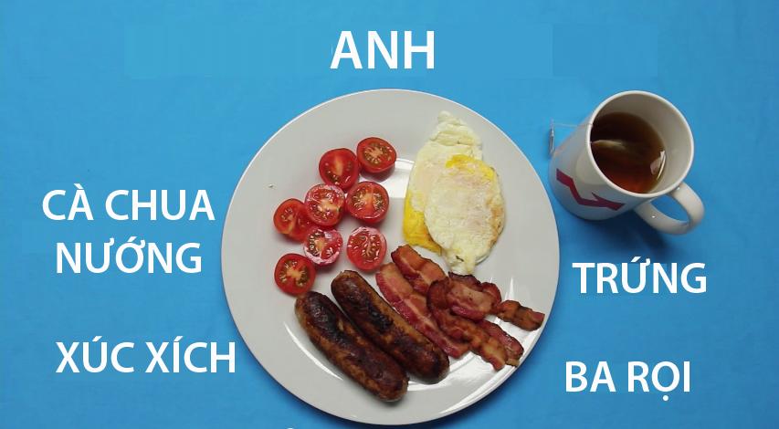 6. Anh - Bữa ăn sáng của người Anh bao giờ cũng phải đảm bảo đầy đủ 4 món trứng chiên, xúc xích áp chảo, cà chua nướng và thịt hun khói. Tất nhiên, họ uống trà, thứ nước truyền thống của Anh Quốc vàdùng kèm mộtít trái cây.