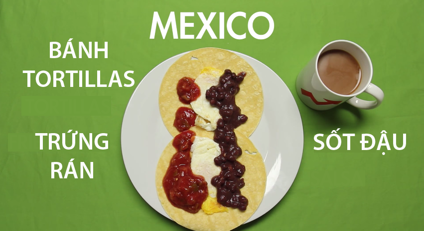 17. Mexico - Bữa sáng truyền thống của đất nước Mexico bao gồm bánh tortillas, 2 quả trứng rán và sốt đậu, thưởng thức chung với một li cà phê sữa ngọt ngào.