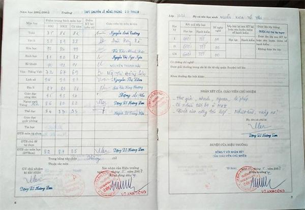 Điểm trung bình các môn của Tóc Tiên đều trên 8, 9 phẩy. - Tin sao Viet - Tin tuc sao Viet - Scandal sao Viet - Tin tuc cua Sao - Tin cua Sao