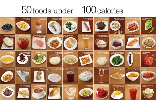 Những con số calories được liệt kê trong menu của các nhà hàng thường không chính xác, hầu hết chúngchỉ mang tính ước lượng.