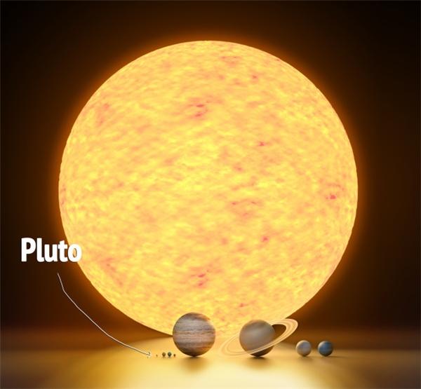 """#7 Và kể từ khi loài người phát hiện ra sao Diêm Vương vào năm 1930 cho đến nay, bạn có biết rằng nó vẫn chưa hoàn thành một vòng quanh Mặt trời? """"Ngôi sao lùn""""này sẽ hoàn thành hành trình của mình vào năm… 2178! (Ảnh: BuzzFeed)"""