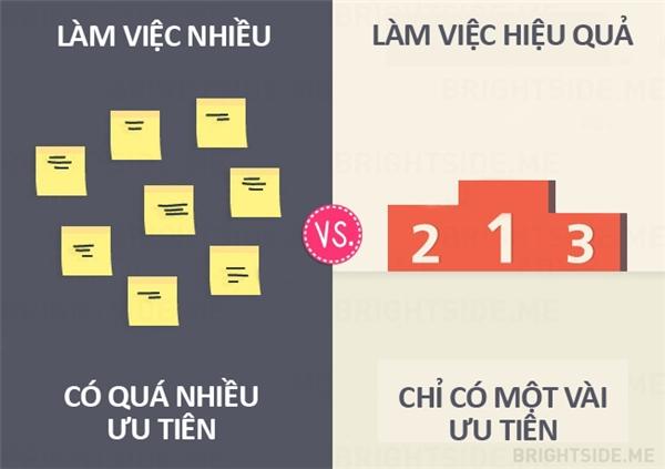 Sự khác nhau giữa người làm việc quá nhiều và người làm việc hiệu quả