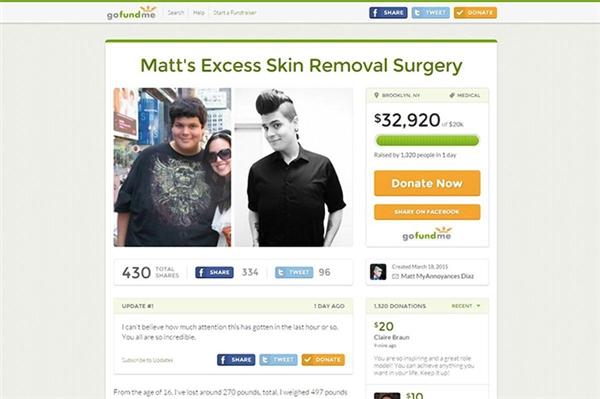 Số tiền ấn tượng màcộng đồng mạng đã đóng góp để hỗ trợ Matt phẫu thuật