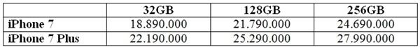 Bảng giá iPhone 7/ 7 Plus chính hãng của một hệ thống bán lẻ khác. (Ảnh: internet)