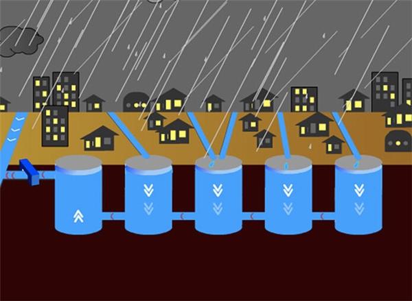 Dự án bắt đầu với ý tưởngchuyển hướng tất cả lượng nước mưa từ bão biển, bão nhiệt đới và lũ lụt từ các thành phố, thị trấn xung quanh, đặc biệt là Tokyo ra sông Edogawa.