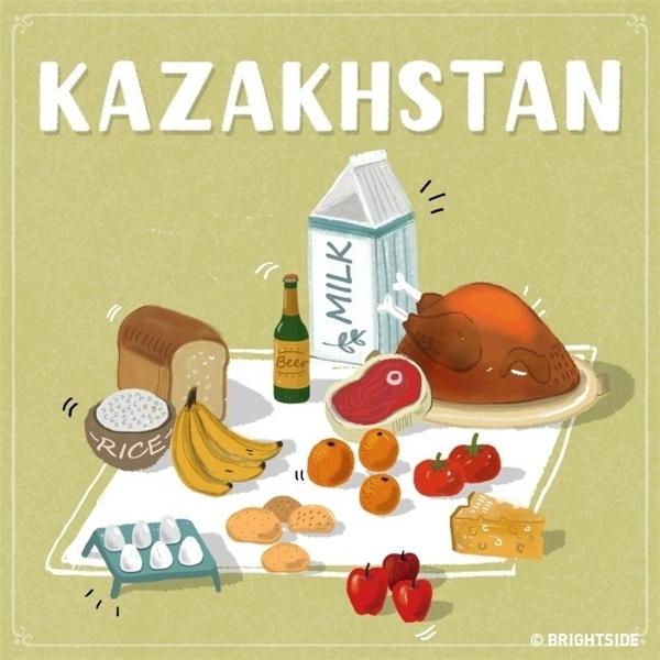 """Tại Kazakhstan, 20 đôla gần như mang lại cho bạn cả một... gia tài: Bạn có thể ăntrọn vẹn khẩu phần của các cư dân Anh với số tiền tương đương, mà lại còn rủng rỉnh tiền thừa để """"nuông chiều"""" bản thân với một chai bia, vài quả cam và cả phô mai nữa chứ!"""