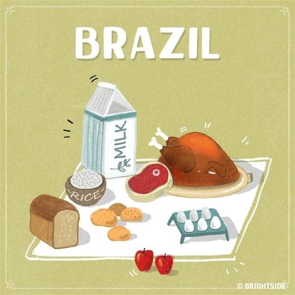 """Tại Brazil, 20 đôla đủ cho bạn """"sống sót"""" vài ngày với gà tây, bánh mì, cơm, trứng, sữa, khoai tây và táo."""