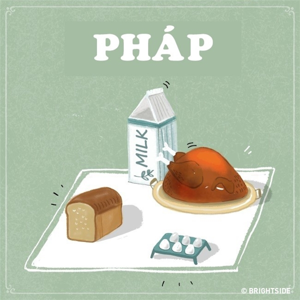 Ở xứ sở của tình yêu – Pháp, khẩu phần bị thu gọn lại đôi chút, chỉ còn có mỗi gà tây, sữa, bánh mì và trứng mà thôi.