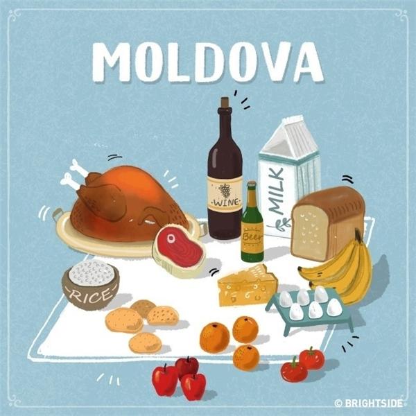 """Đến Moldova, bạn có thể sắm sửa cả một bữa thịnh soạn chỉ với số tiền đủ để mua vỏn vẹn thịt và táo ở Haiti. Moldova mang lại đầy đủ """"các món ăn chơi"""", từ mặn, ngọt, béo đến cả """"sang chảnh"""" như rượu vang đấy nhé! Ngạc nhiên chưa?"""
