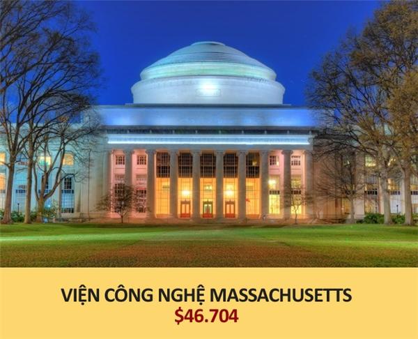 Hơn 1 tỷ đồng(Cambridge, Massachusetts, Mỹ)