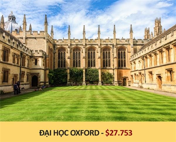Hơn 621 triệu đồng (Oxford, Anh)