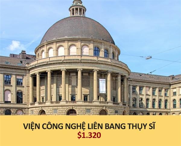 Hơn 29 triệu đồng (Zürich, Thụy Sĩ)