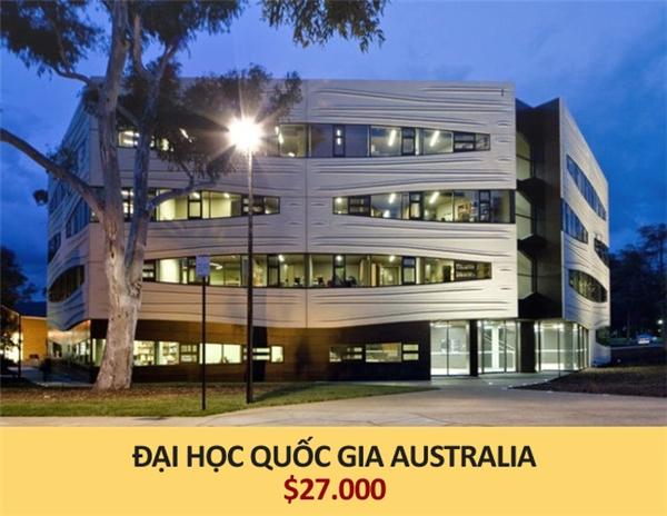 Hơn 604 triệu đồng (Canberra, Australia)