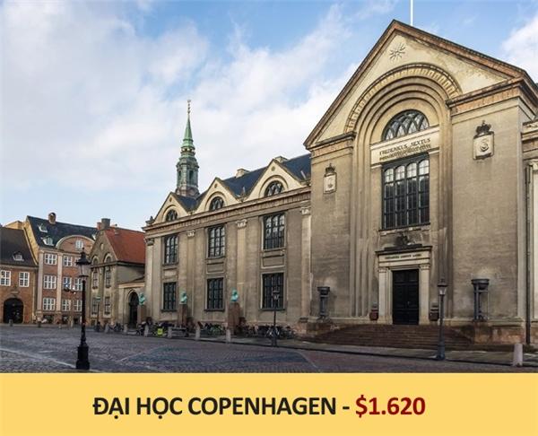 Hơn 36 triệu đồng (Copenhagen, Đan Mạch)