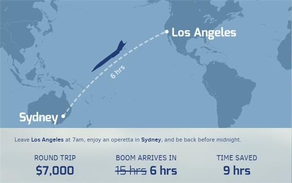 Hành trình từ Los Angeles đến Sydney. Đi từ Los Angeles lúc 7 giờ sáng, đến Sydney nghe một buổi nhạc kịch rồi quay về lạiLos Angeles trước nửa đêm. (Ảnh: internet)