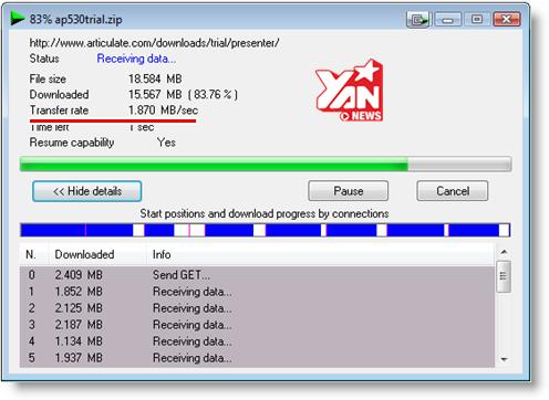 So sánh tốc độ download thực tế với tốc độ bạn đã tính toán được, (Ảnh: internet)
