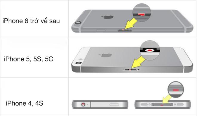 Vị trí mảnh giấy chỉ thị tiếp xúc chất lỏng trên những dòng iPhone phổ biến hiện nay. (Ảnh: internet)