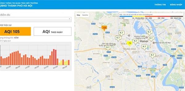 Ảnh chụp màn hình website theo dõi chỉ số quan trắc không khí ở Hà Nội.